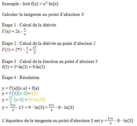 calcul-tangente