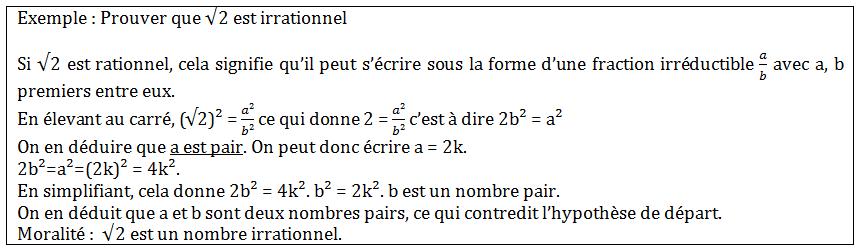 prouver-que-racine-2-irrationnel